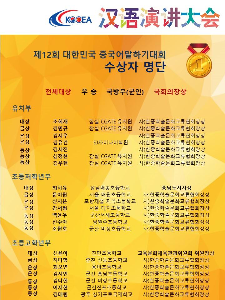 제12회중국어말하기대회수상자명단유치부,초등저학년부,초등고학년부 (1).jpeg