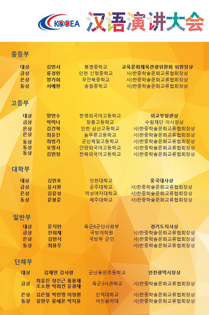 제12회 중국어말하기대회 수상장명단 중등부,고등부,대학부,일반부,단체부.jpeg